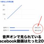 動画マーケティングでFacebookを活用するための5つのポイント「その5」ー音声オンで見られているFacebook動画はたった20%ー