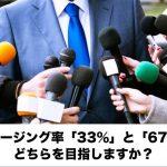 クロージング率「33%」と「67%」では、どちらが時間を有効に使っていると言えるでしょうか